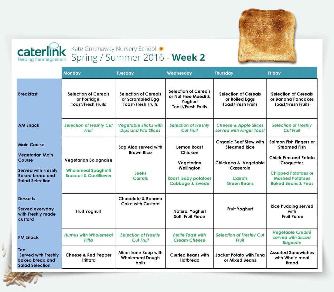 kate greenaway nursery food nutrition menu 02